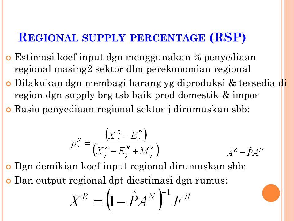 R EGIONAL SUPPLY PERCENTAGE (RSP) Estimasi koef input dgn menggunakan % penyediaan regional masing2 sektor dlm perekonomian regional Dilakukan dgn mem