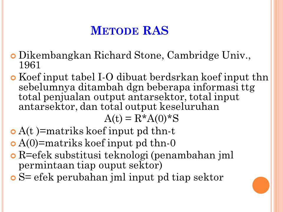 M ETODE RAS Dikembangkan Richard Stone, Cambridge Univ., 1961 Koef input tabel I-O dibuat berdsrkan koef input thn sebelumnya ditambah dgn beberapa informasi ttg total penjualan output antarsektor, total input antarsektor, dan total output keseluruhan A(t) = R*A(0)*S A(t )=matriks koef input pd thn-t A(0)=matriks koef input pd thn-0 R=efek substitusi teknologi (penambahan jml permintaan tiap ouput sektor) S= efek perubahan jml input pd tiap sektor