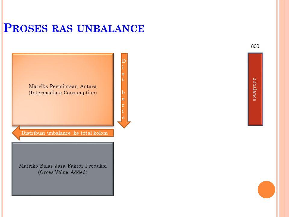 P ROSES RAS UNBALANCE Matriks Permintaan Antara (Intermediate Consumption) Matriks Permintaan Antara (Intermediate Consumption) Matriks Balas Jasa Faktor Produksi (Gross Value Added) unbalance 800 Distribusi unbalance ke total kolom Dist barisDist baris
