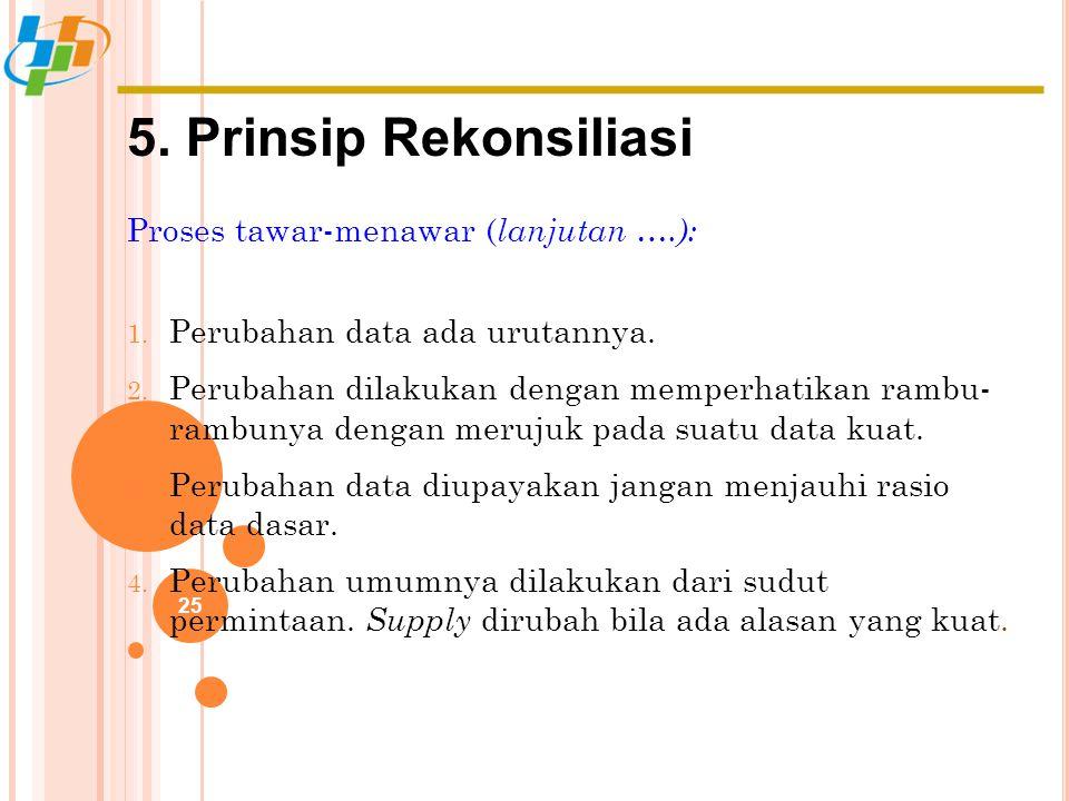 5. Prinsip Rekonsiliasi 25 Proses tawar-menawar ( lanjutan ….): 1. Perubahan data ada urutannya. 2. Perubahan dilakukan dengan memperhatikan rambu- ra
