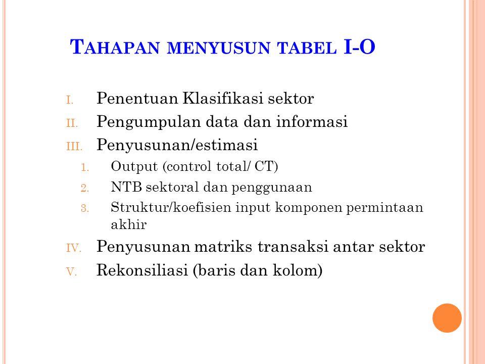 T AHAPAN MENYUSUN TABEL I-O I. Penentuan Klasifikasi sektor II. Pengumpulan data dan informasi III. Penyusunan/estimasi 1. Output (control total/ CT)