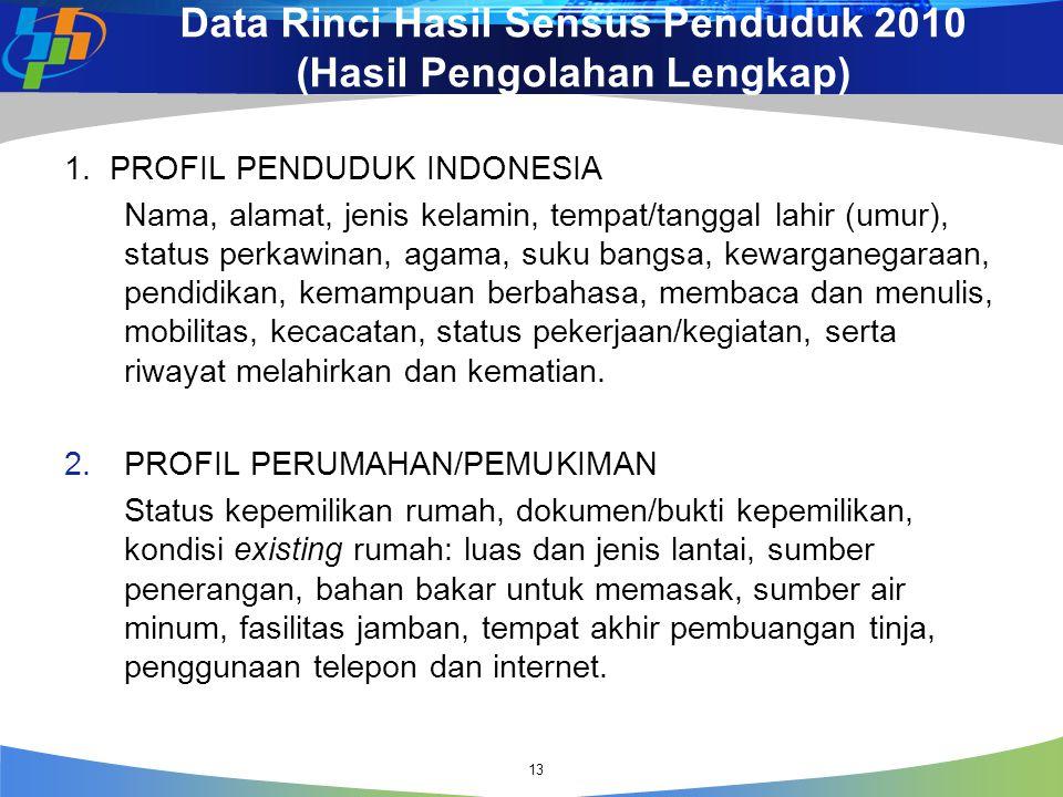 Data Rinci Hasil Sensus Penduduk 2010 (Hasil Pengolahan Lengkap) 13 1. PROFIL PENDUDUK INDONESIA Nama, alamat, jenis kelamin, tempat/tanggal lahir (um