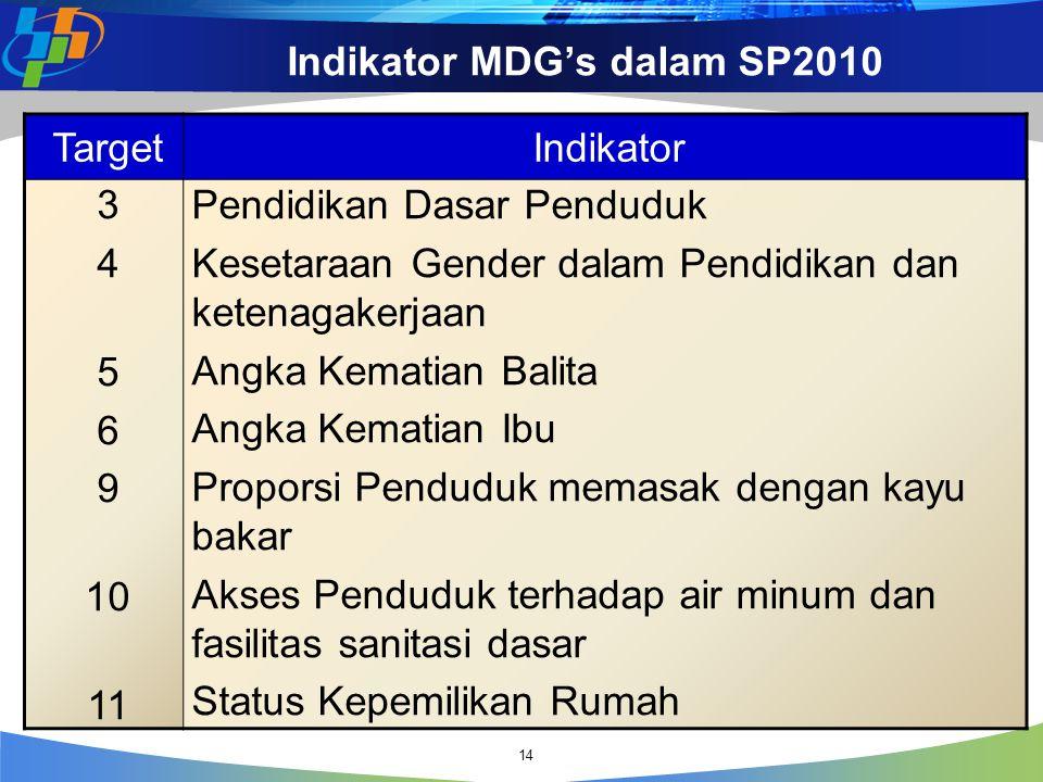 Indikator MDG's dalam SP2010 TargetIndikator 3 4 5 6 9 10 11 Pendidikan Dasar Penduduk Kesetaraan Gender dalam Pendidikan dan ketenagakerjaan Angka Ke