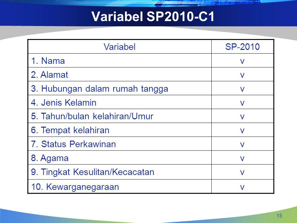 15 VariabelSP-2010 1. Namav 2. Alamatv 3. Hubungan dalam rumah tanggav 4. Jenis Kelaminv 5. Tahun/bulan kelahiran/Umurv 6. Tempat kelahiranv 7. Status