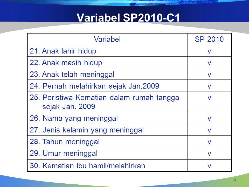 17 VariabelSP-2010 21. Anak lahir hidupv 22. Anak masih hidupv 23. Anak telah meninggalv 24. Pernah melahirkan sejak Jan.2009v 25. Peristiwa Kematian