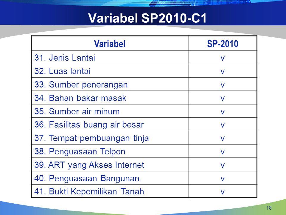 18 VariabelSP-2010 31. Jenis Lantaiv 32. Luas lantaiv 33. Sumber peneranganv 34. Bahan bakar masakv 35. Sumber air minumv 36. Fasilitas buang air besa