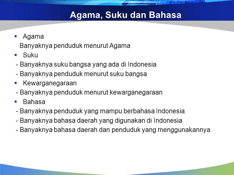 Agama, Suku dan Bahasa  Agama Banyaknya penduduk menurut Agama  Suku - Banyaknya suku bangsa yang ada di Indonesia - Banyaknya penduduk menurut suku