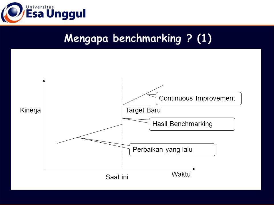 Continuous Improvement Hasil Benchmarking Perbaikan yang lalu Saat ini Target Baru Waktu Kinerja