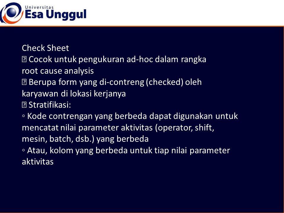Check Sheet Cocok untuk pengukuran ad-hoc dalam rangka root cause analysis Berupa form yang di-contreng (checked) oleh karyawan di lokasi kerjanya Str