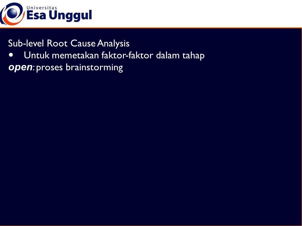 Sub-level Root Cause Analysis  Untuk memetakan faktor-faktor dalam tahap open : proses brainstorming