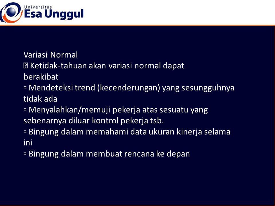 Variasi Normal Ketidak-tahuan akan variasi normal dapat berakibat ◦ Mendeteksi trend (kecenderungan) yang sesungguhnya tidak ada ◦ Menyalahkan/memuji