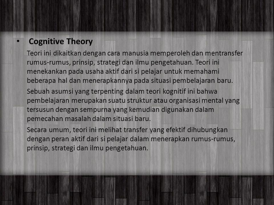 Cognitive Theory Teori ini dikaitkan dengan cara manusia memperoleh dan mentransfer rumus-rumus, prinsip, strategi dan ilmu pengetahuan.