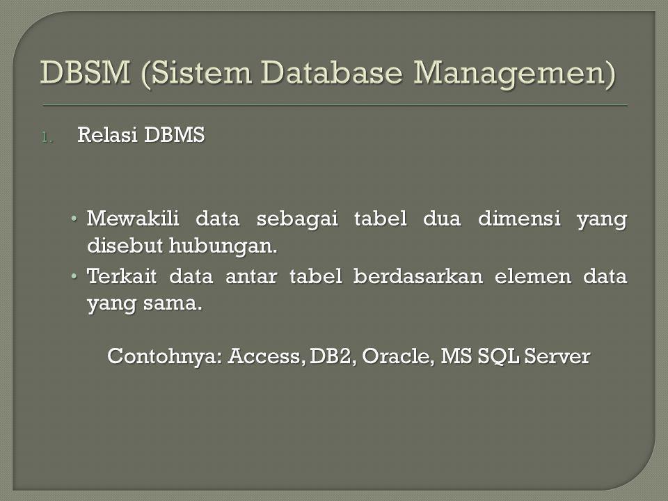Banyak perusahaan menggunakan Web untuk membuat beberapa database internal yang tersedia untuk pelanggan atau mitra.