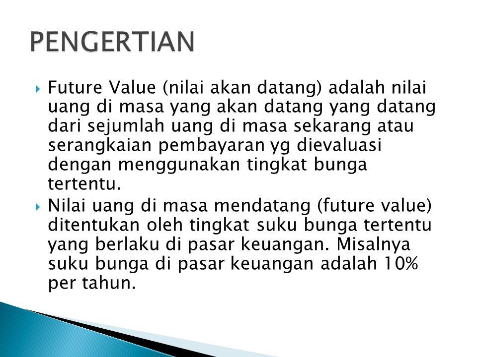  Future Value (nilai akan datang) adalah nilai uang di masa yang akan datang yang datang dari sejumlah uang di masa sekarang atau serangkaian pembayaran yg dievaluasi dengan menggunakan tingkat bunga tertentu.