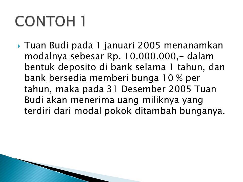  Tuan Budi pada 1 januari 2005 menanamkan modalnya sebesar Rp.