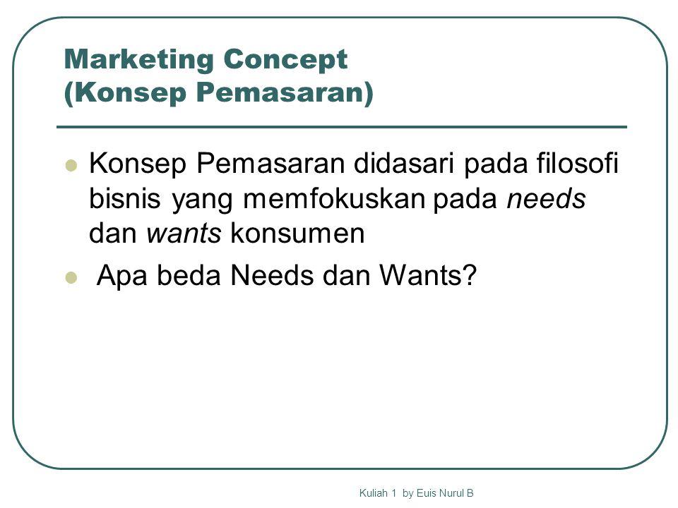 Marketing Concept (Konsep Pemasaran) Konsep Pemasaran didasari pada filosofi bisnis yang memfokuskan pada needs dan wants konsumen Apa beda Needs dan Wants.