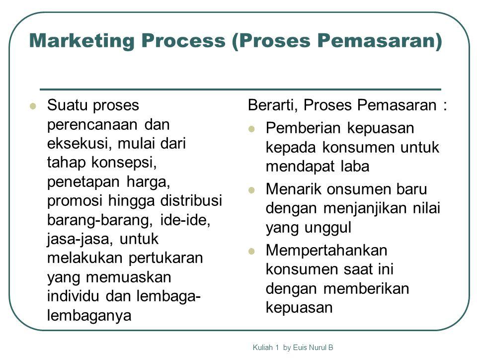 Marketing Process (Proses Pemasaran) Suatu proses perencanaan dan eksekusi, mulai dari tahap konsepsi, penetapan harga, promosi hingga distribusi barang-barang, ide-ide, jasa-jasa, untuk melakukan pertukaran yang memuaskan individu dan lembaga- lembaganya Berarti, Proses Pemasaran : Pemberian kepuasan kepada konsumen untuk mendapat laba Menarik onsumen baru dengan menjanjikan nilai yang unggul Mempertahankan konsumen saat ini dengan memberikan kepuasan Kuliah 1 by Euis Nurul B