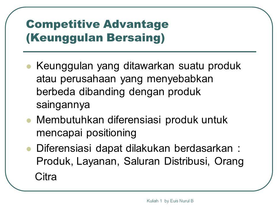 Competitive Advantage (Keunggulan Bersaing) Keunggulan yang ditawarkan suatu produk atau perusahaan yang menyebabkan berbeda dibanding dengan produk saingannya Membutuhkan diferensiasi produk untuk mencapai positioning Diferensiasi dapat dilakukan berdasarkan : Produk, Layanan, Saluran Distribusi, Orang Citra Kuliah 1 by Euis Nurul B