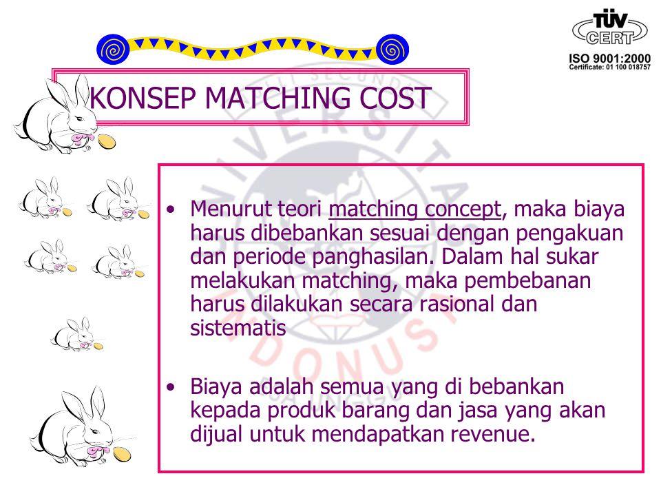 KONSEP MATCHING COST Menurut teori matching concept, maka biaya harus dibebankan sesuai dengan pengakuan dan periode panghasilan. Dalam hal sukar mela
