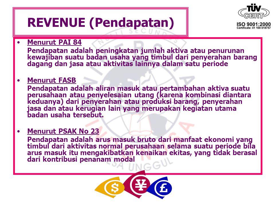 REVENUE (Pendapatan) Menurut PAI 84 Pendapatan adalah peningkatan jumlah aktiva atau penurunan kewajiban suatu badan usaha yang timbul dari penyerahan