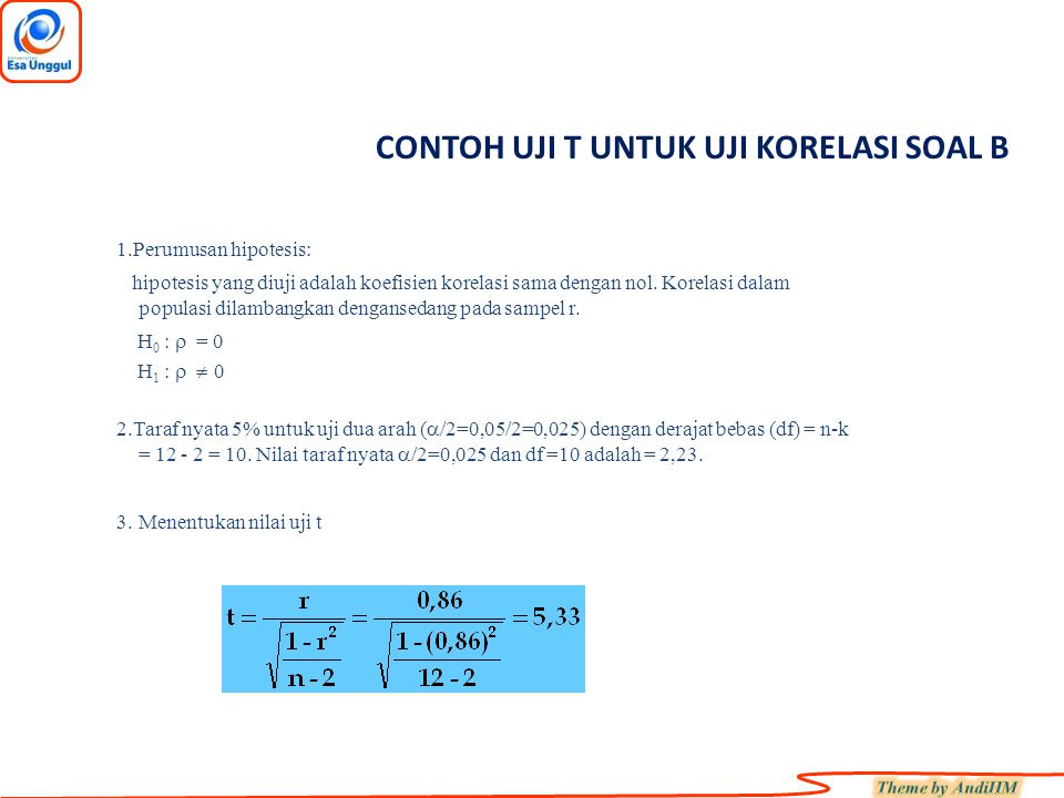 1.Perumusan hipotesis: hipotesis yang diuji adalah koefisien korelasi sama dengan nol.