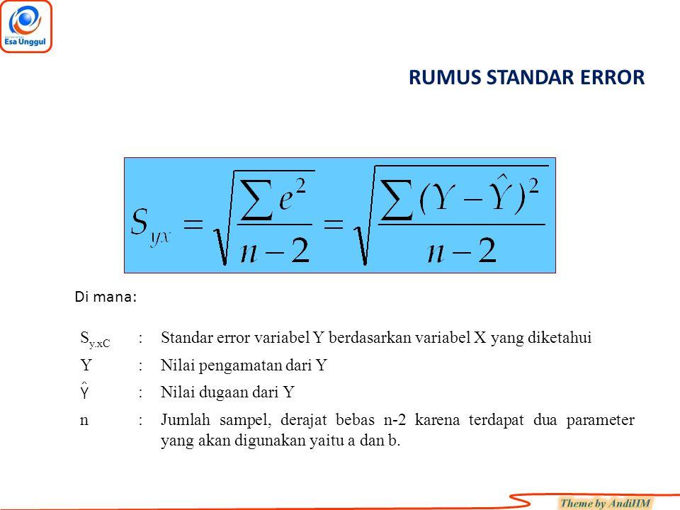 RUMUS STANDAR ERROR Di mana: S y.xC :Standar error variabel Y berdasarkan variabel X yang diketahui Y:Nilai pengamatan dari Y :Nilai dugaan dari Y n:Jumlah sampel, derajat bebas n-2 karena terdapat dua parameter yang akan digunakan yaitu a dan b.