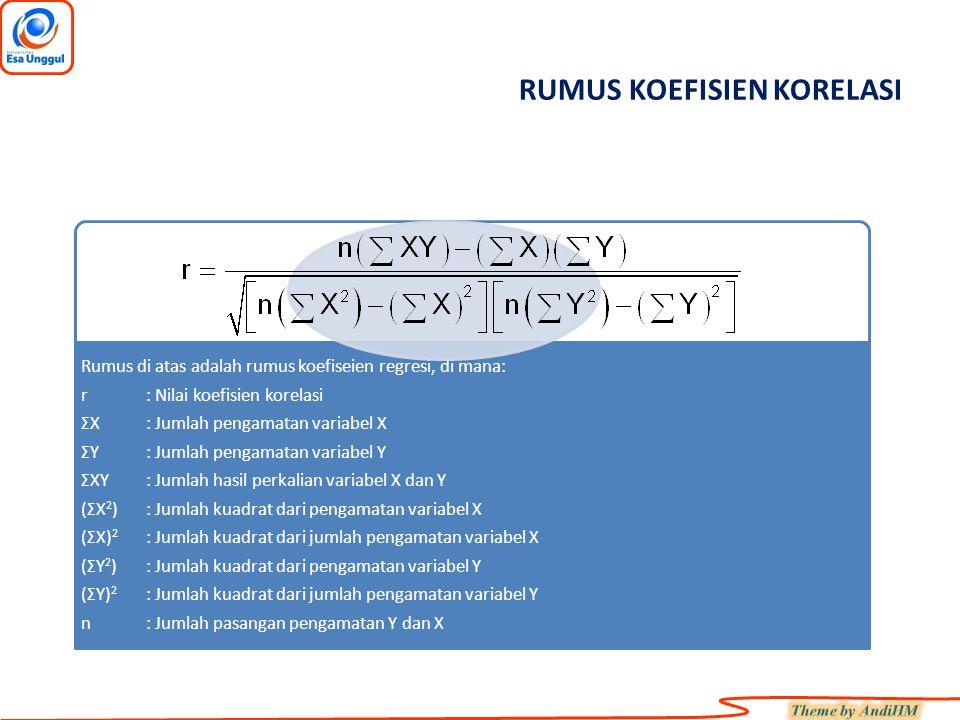 RUMUS KOEFISIEN KORELASI Rumus di atas adalah rumus koefiseien regresi, di mana: r: Nilai koefisien korelasi ΣX: Jumlah pengamatan variabel X ΣY: Jumlah pengamatan variabel Y ΣXY: Jumlah hasil perkalian variabel X dan Y (ΣX 2 ): Jumlah kuadrat dari pengamatan variabel X (ΣX) 2 : Jumlah kuadrat dari jumlah pengamatan variabel X (ΣY 2 ): Jumlah kuadrat dari pengamatan variabel Y (ΣY) 2 : Jumlah kuadrat dari jumlah pengamatan variabel Y n: Jumlah pasangan pengamatan Y dan X