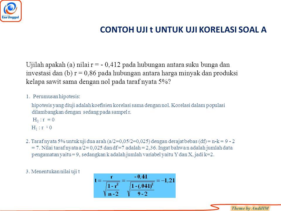 CONTOH HUBUNGAN ANTARA PRODUKSI DENGAN HARGA MINYAK KELAPA SAWIT = a + b X YiX = 2,8631 + 0,0086 X e=Y- 4,54271= 2,8631 + 0,0086 x 2715.1853-0.6453 4,53319= 2,8631 + 0,0086 x 3195.5966-1.0666 5,03411= 2,8631 + 0,0086 x 4116.3850-1.3550 6,05348= 2,8631 + 0,0086 x 3485.84510.2049 6,09287= 2,8631 + 0,0086 x 2875.32240.7676 6,14330= 2,8631 + 0,0086 x 3305.69090.4491 6,37383= 2,8631 + 0,0086 x 3836.14500.2250 7,40384= 2,8631 + 0,0086 x 3846.15361.2464 7,22472= 2,8631 + 0,0086 x 4726.90770.3123 7,81610= 2,8631 + 0,0086 x 6108.0902-0.2802 8,49640= 2,8631 + 0,0086 x 6408.34730.1427