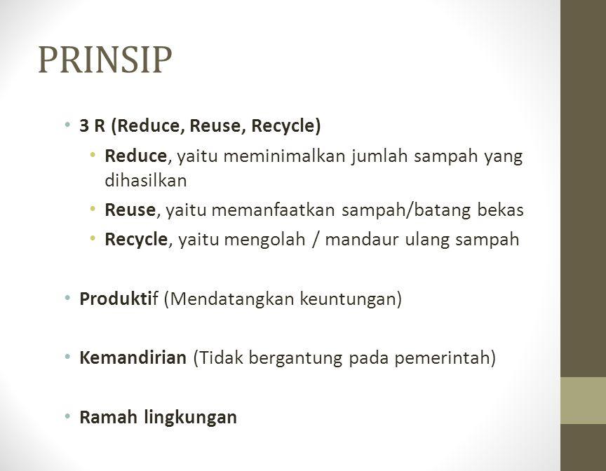 PRINSIP 3 R (Reduce, Reuse, Recycle) Reduce, yaitu meminimalkan jumlah sampah yang dihasilkan Reuse, yaitu memanfaatkan sampah/batang bekas Recycle, yaitu mengolah / mandaur ulang sampah Produktif (Mendatangkan keuntungan) Kemandirian (Tidak bergantung pada pemerintah) Ramah lingkungan