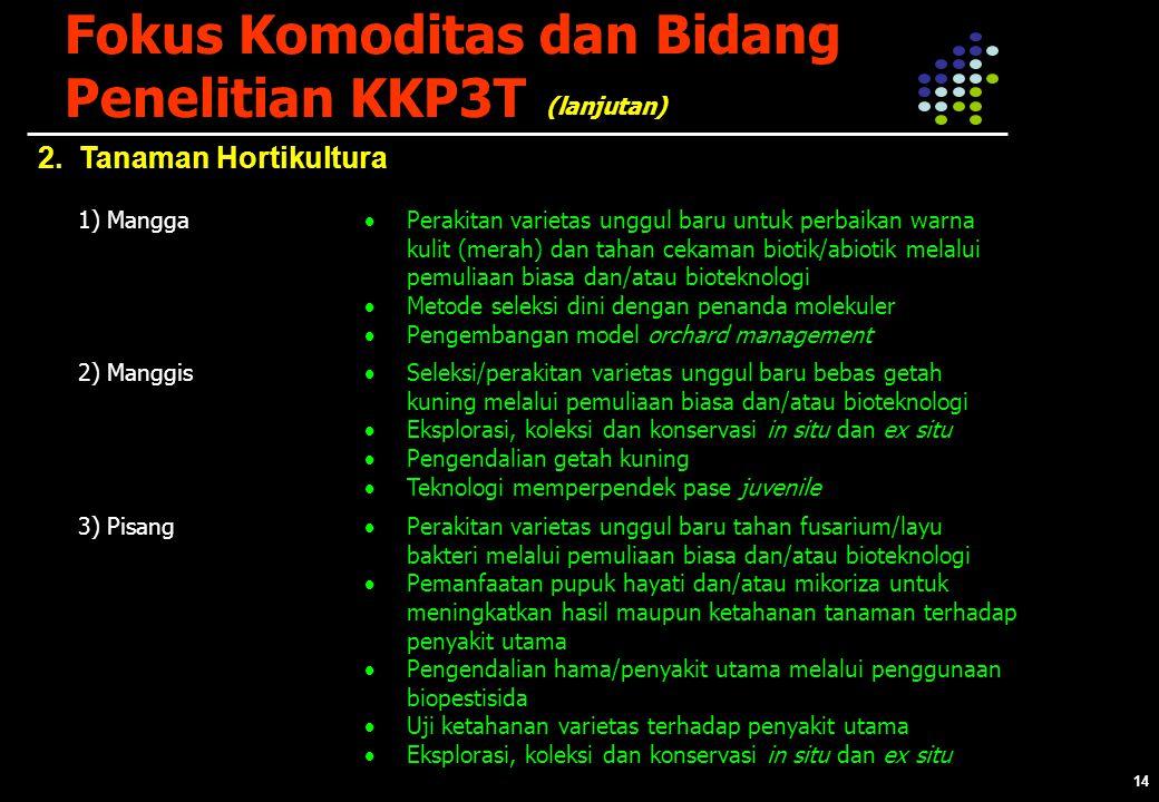 14 Fokus Komoditas dan Bidang Penelitian KKP3T 2.