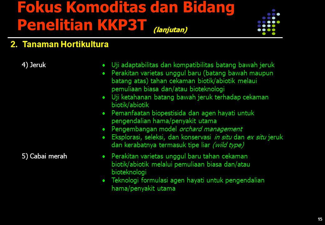 15 Fokus Komoditas dan Bidang Penelitian KKP3T 2.