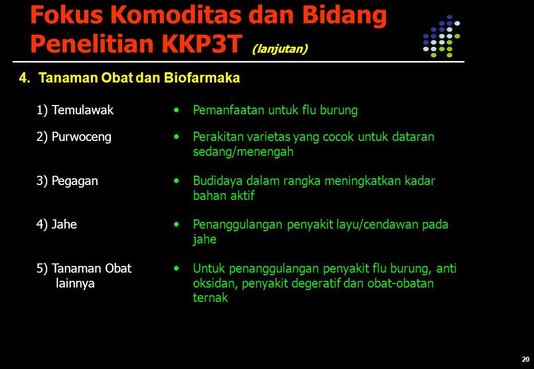 20 Fokus Komoditas dan Bidang Penelitian KKP3T 4.