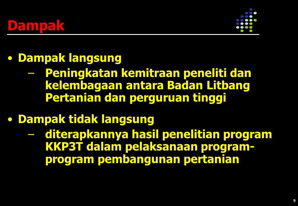 10 Desain Kerja Sama 1) PT mempunyai kompetensi program pendidikan dan penelitian bidang pertanian.