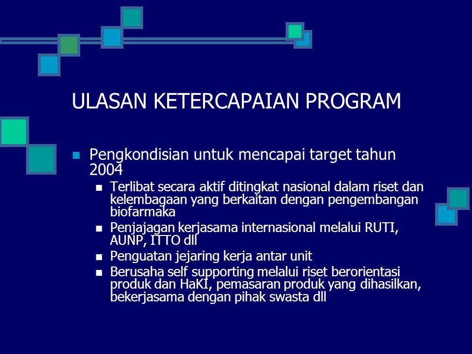 ULASAN KETERCAPAIAN PROGRAM Pengkondisian untuk mencapai target tahun 2004 Terlibat secara aktif ditingkat nasional dalam riset dan kelembagaan yang b