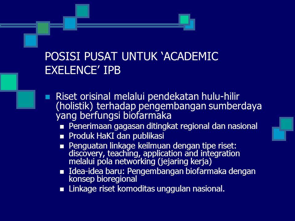 POSISI PUSAT UNTUK 'ACADEMIC EXELENCE' IPB Riset orisinal melalui pendekatan hulu-hilir (holistik) terhadap pengembangan sumberdaya yang berfungsi bio