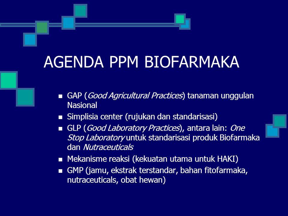 AGENDA PPM BIOFARMAKA GAP (Good Agricultural Practices) tanaman unggulan Nasional Simplisia center (rujukan dan standarisasi) GLP (Good Laboratory Pra
