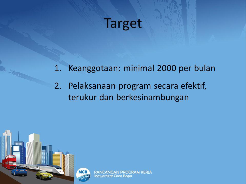 Target 1.Keanggotaan: minimal 2000 per bulan 2.Pelaksanaan program secara efektif, terukur dan berkesinambungan
