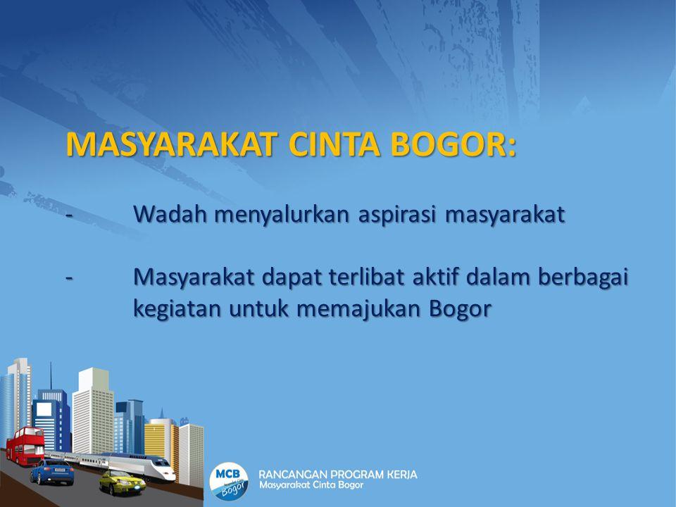 MASYARAKAT CINTA BOGOR: - Wadah menyalurkan aspirasi masyarakat -Masyarakat dapat terlibat aktif dalam berbagai kegiatan untuk memajukan Bogor