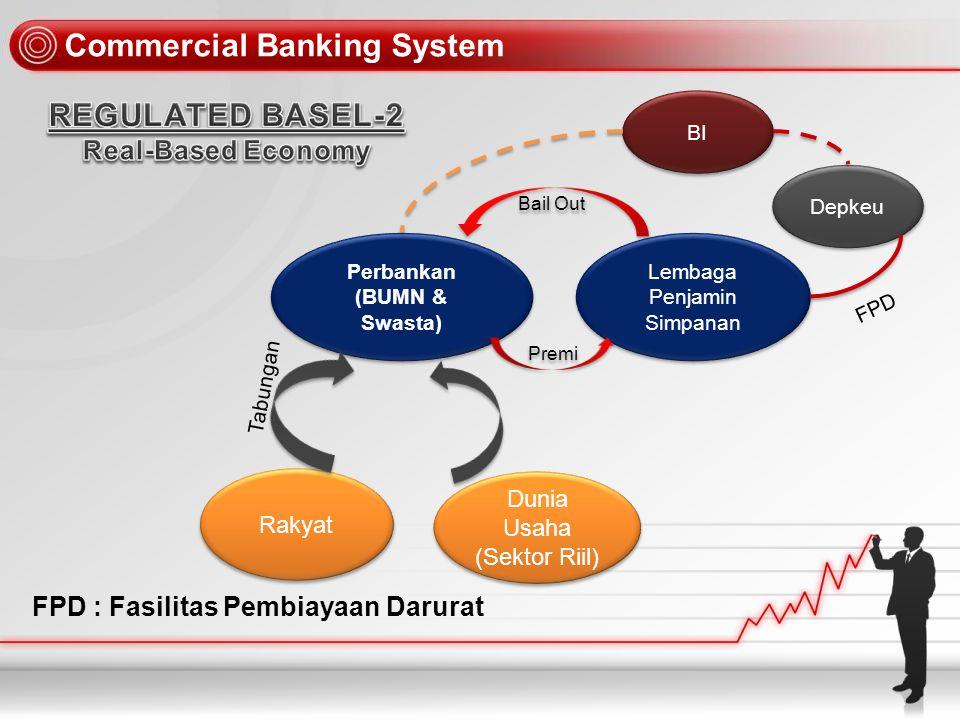 Shadow Banking System Bank Investasi Bursa Saham Pasar Modal Bursa Saham Pasar Modal Derivative Ponzi Scheme Sekuritasi Spekulan 1.Investor Asing 2.HNWI 3.Dana Pensiun 4.Yayasan 5.BUMN 6.Bank Komersil 7.dan lain-lain
