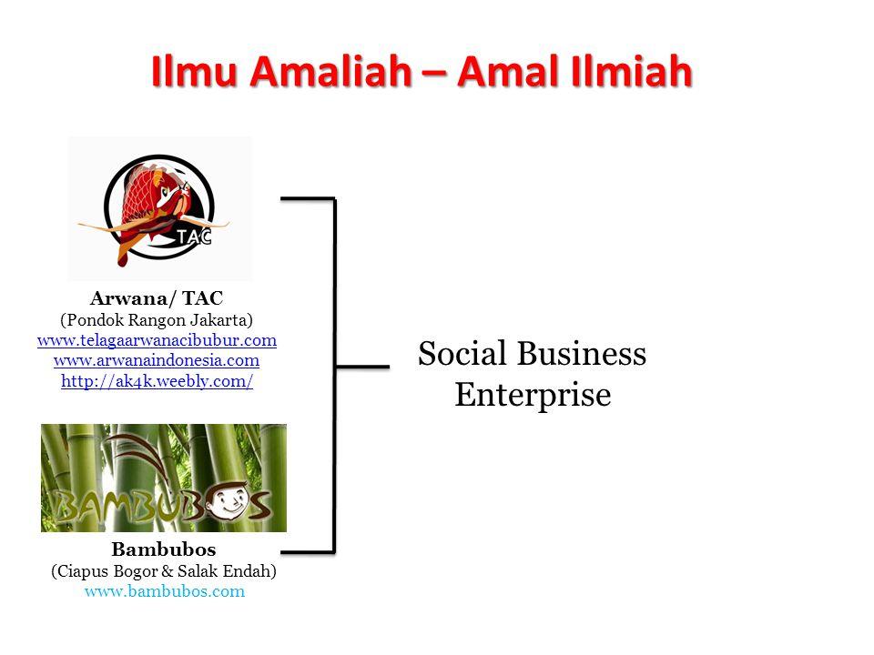Social Business Enterprise Arwana/ TAC (Pondok Rangon Jakarta) www.telagaarwanacibubur.com www.arwanaindonesia.com http://ak4k.weebly.com/ Bambubos (C