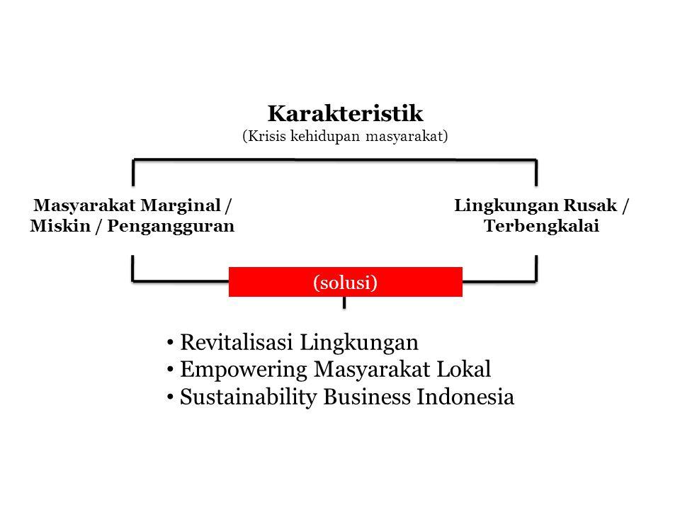 Karakteristik (Krisis kehidupan masyarakat) Masyarakat Marginal / Miskin / Pengangguran Lingkungan Rusak / Terbengkalai (solusi) Revitalisasi Lingkung