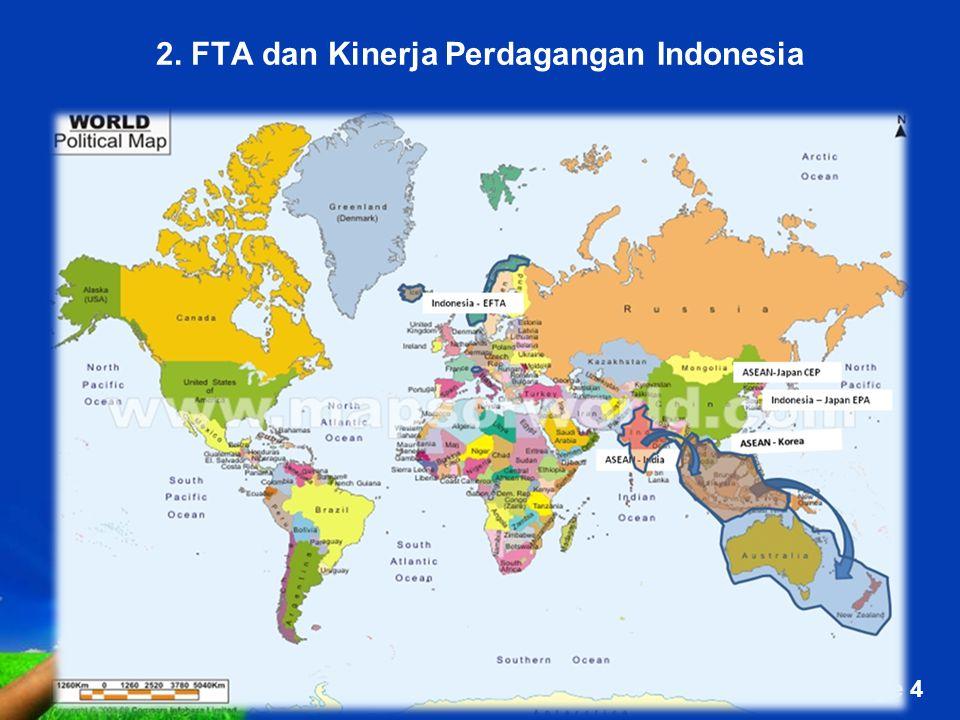 Free Powerpoint Templates Page 4 2. FTA dan Kinerja Perdagangan Indonesia