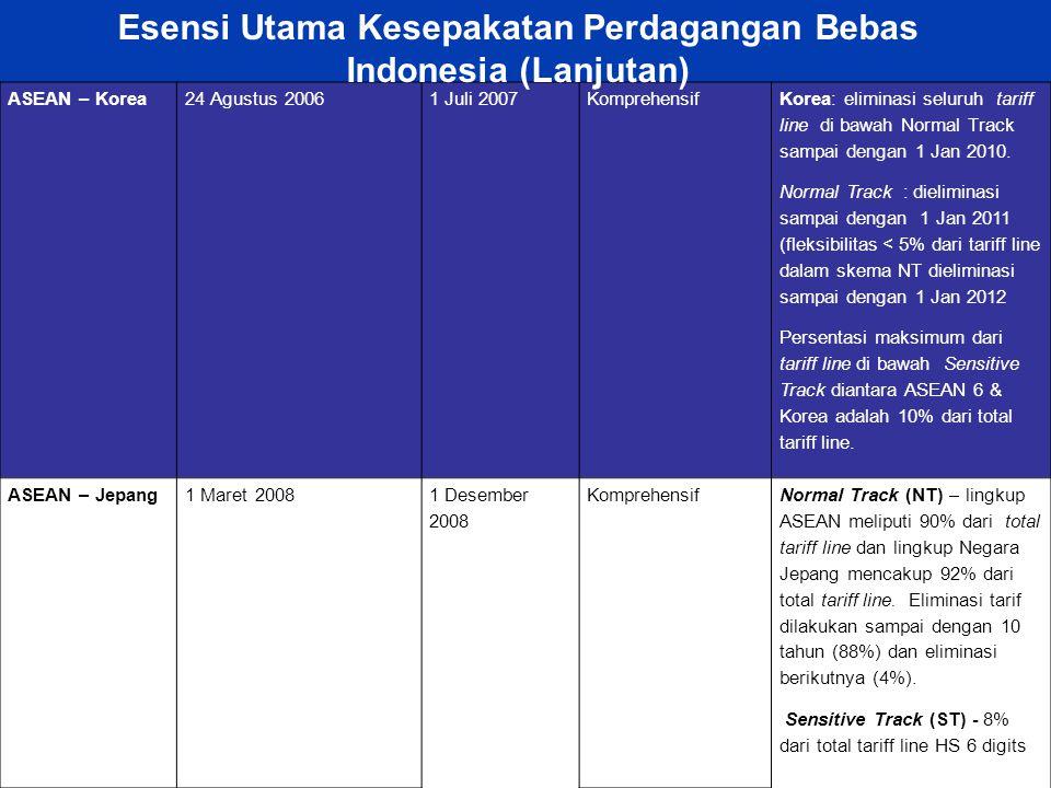 Free Powerpoint Templates Page 6 ASEAN – Korea24 Agustus 20061 Juli 2007Komprehensif Korea: eliminasi seluruh tariff line di bawah Normal Track sampai