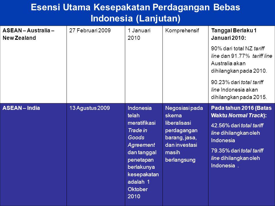 Free Powerpoint Templates Page 7 ASEAN – Australia – New Zealand 27 Februari 2009 1 Januari 2010 Komprehensif Tanggal Berlaku 1 Januari 2010: 90% dari