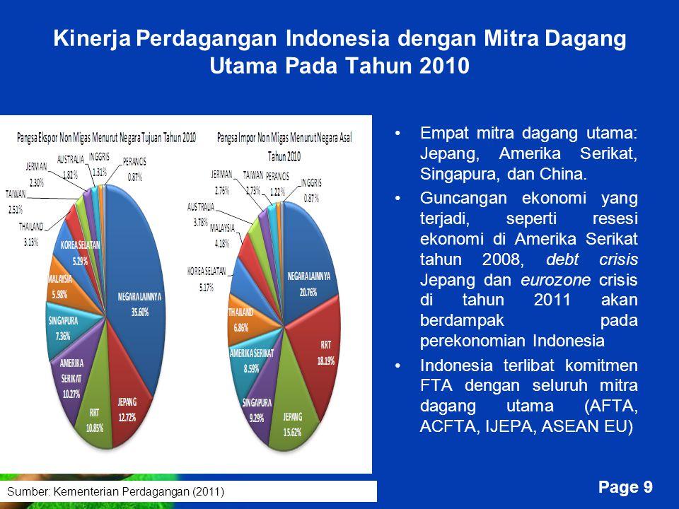 Free Powerpoint Templates Page 9 Kinerja Perdagangan Indonesia dengan Mitra Dagang Utama Pada Tahun 2010 Empat mitra dagang utama: Jepang, Amerika Ser