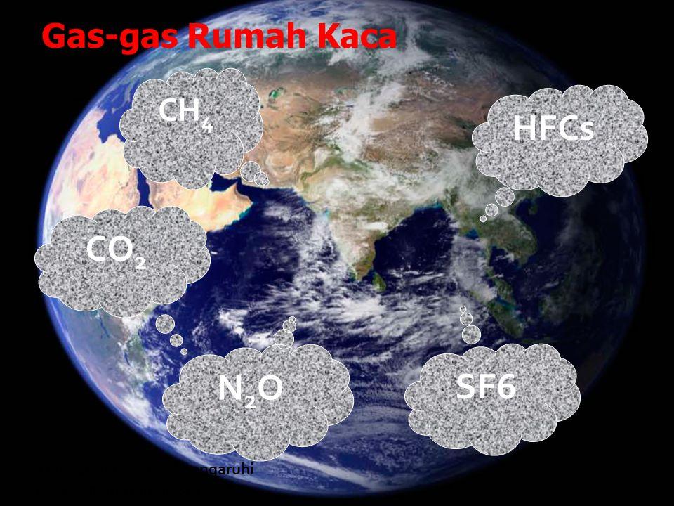 CH 4 CO 2 N2ON2O SF6 HFCs Gas-gas Rumah Kaca Tingkat abnormal dipengaruhi oleh kegiatan manusia