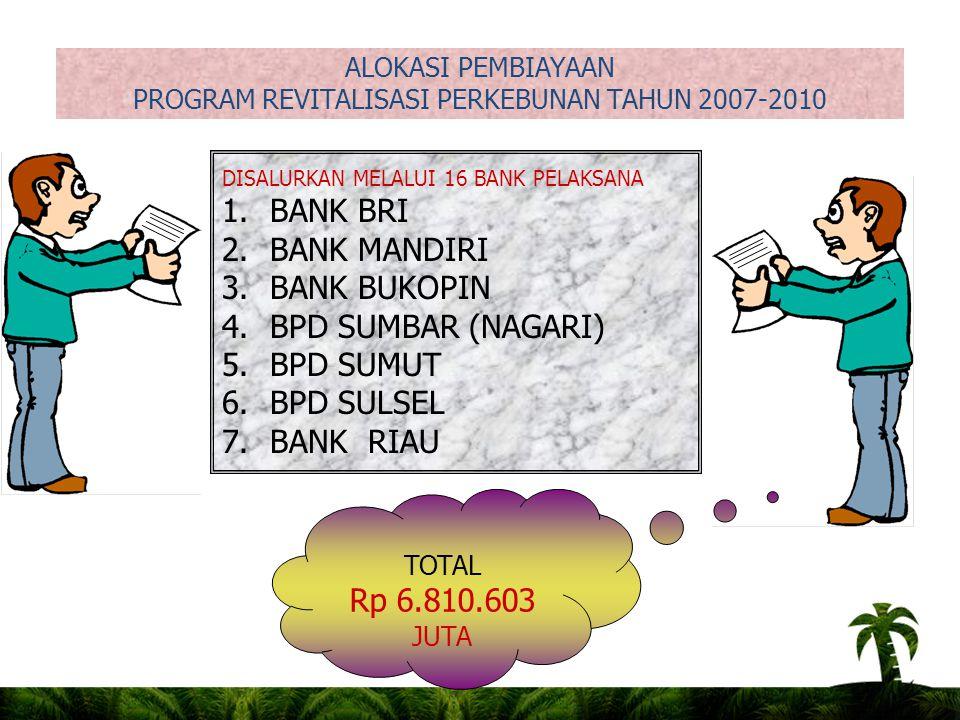 D. PENDANAAN Pendanaan pembiayaan 100% berasal dari dana perbankan dengan subsidi bunga dari pemerintah; Pendanaan pembiayaan 100% berasal dari dana p