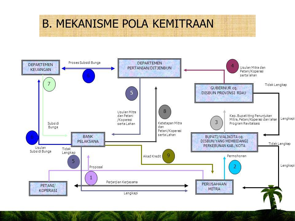 III.MEKANISME PELAKSANAAN A. MEKANISME POLA NON KEMITRAAN GUBERNUR cq.