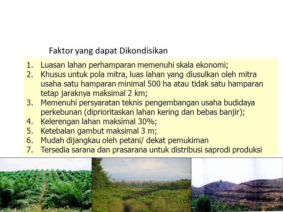 C. LAHAN Faktor Pembatas 1.Usulan resmi dari calon petani peserta/koperasi dilengkapi peta usulan calon lahan yang memenuhi kaidah perpetaan; 2.Luasan