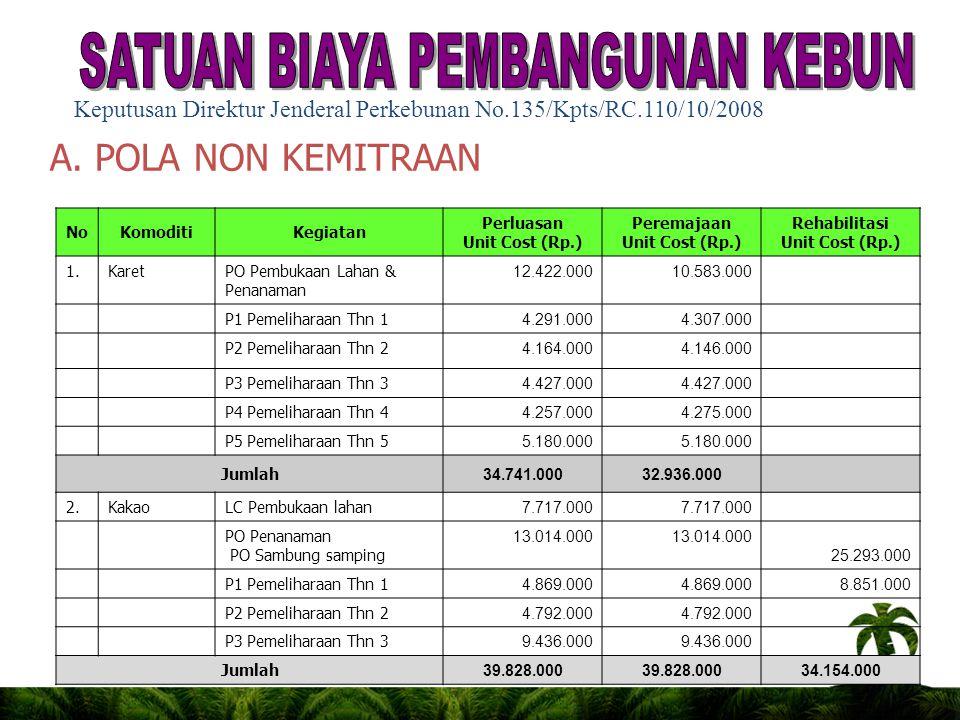 VII. KERANGKA PIKIR PENGEMBANGAN PERKEBUNAN MELALUI PROGRAM REVITALISASI PERKEBUNAN TAHUN 2011 Terpuruknya sektor riil (masalah makro/ nasional) Produ